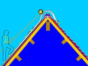 Echafaudages com fr page d 39 accueil des vraies chelles et chafaudages aluminium - Location echelle de toit ...